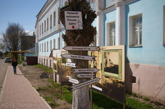 Котельнич — центр России